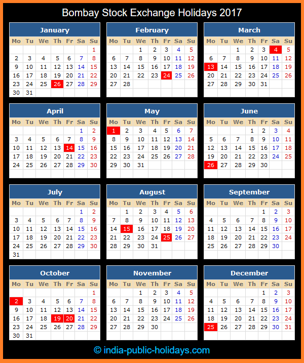 Indian forex holidays