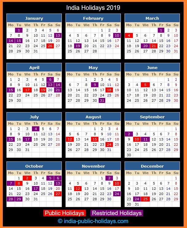 India Holidays 2019